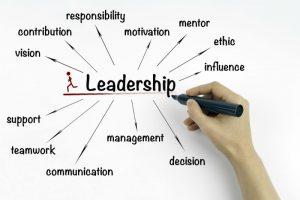 leadership skills Singapore